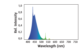 T5-Actinic.png.42b360497817874fa3dd42458d5e0852.png